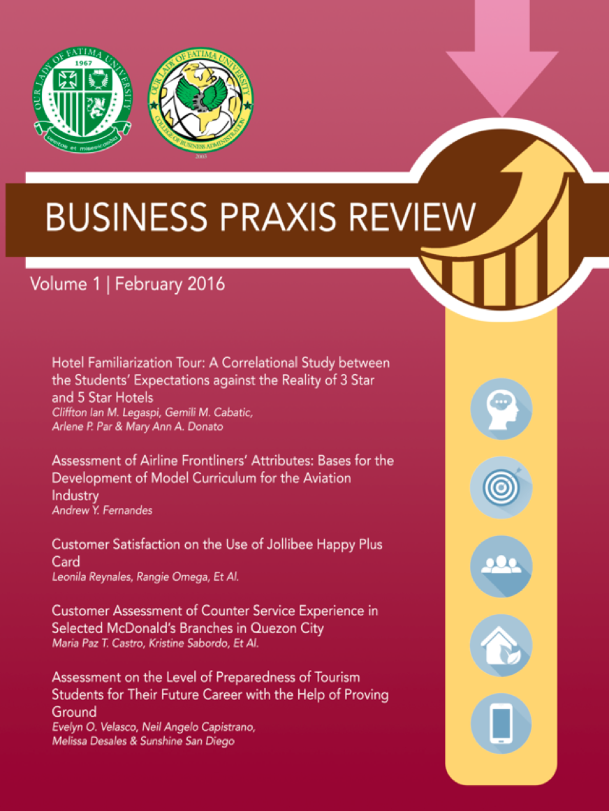 BUSINESS PRAXIS REVIEW